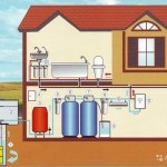 проектирование водоснабжения сантехстрой76 в частном доме